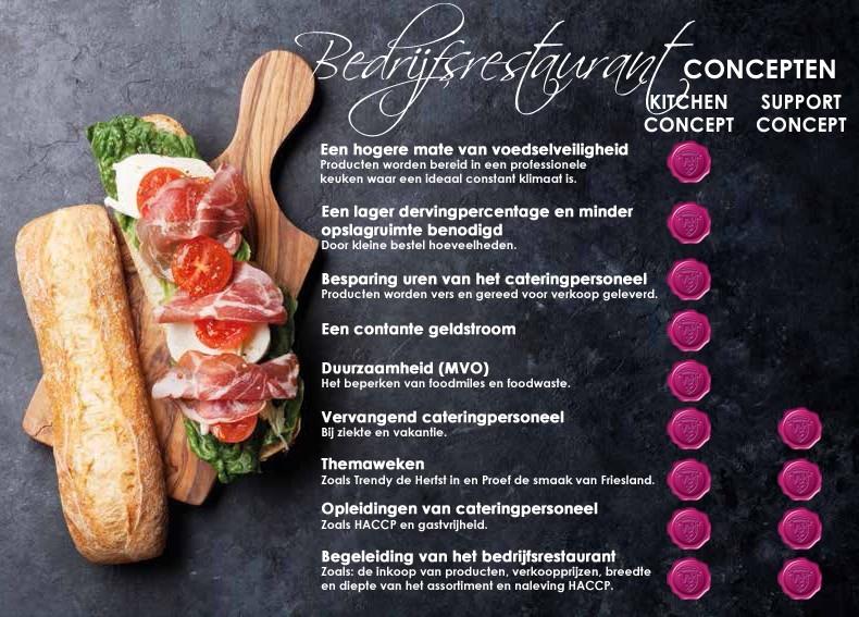 Bedrijfsrestaurant verzorging concepten Catering van 't Hooge